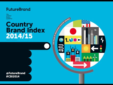 country branding