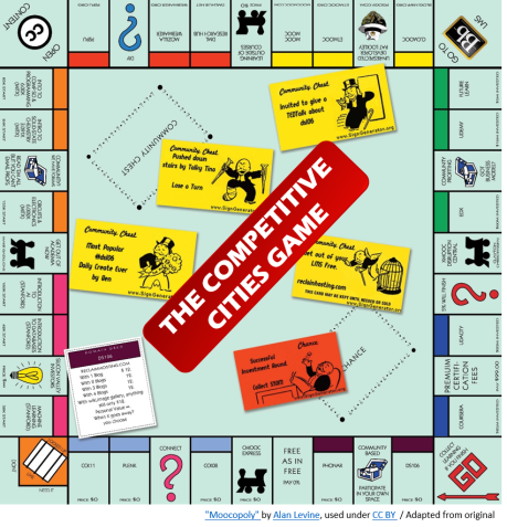 juni_competitive_cities_monopoly